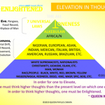 GLOBAL ENLIGHTENMENT: Elevation in Thought